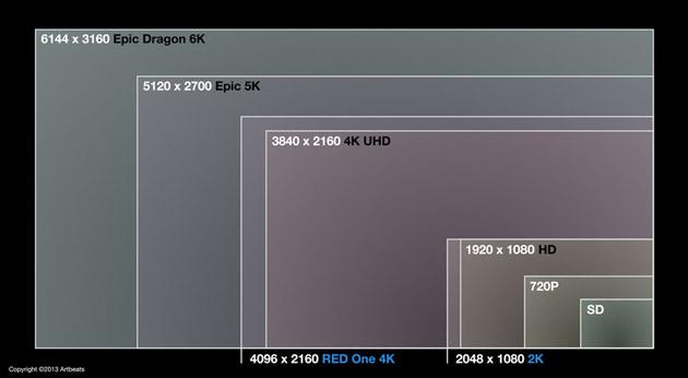 File:Size-Comparison-Overlay-630.jpg