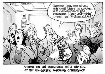Cartoon carbon gas elevator