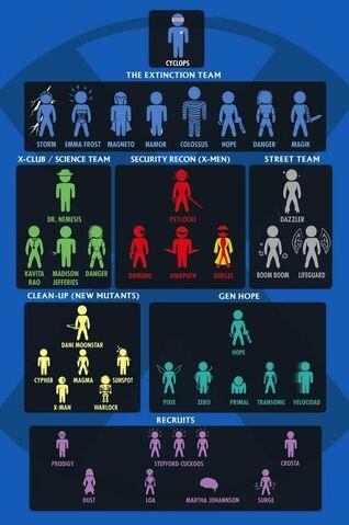 File:Cyclops X-Men.jpg