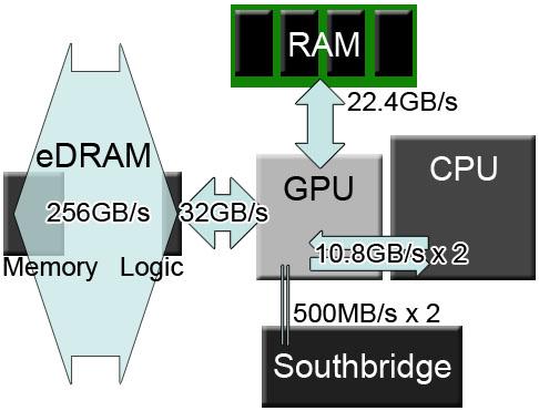 File:X360bandwidthdiagram.jpg
