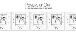 Powers of one