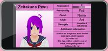 Zeitakuna Resu's generalised profile