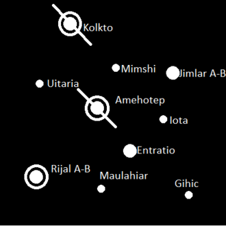 TIPS System Map 1