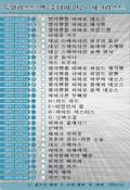 Checklist-DP03-KR