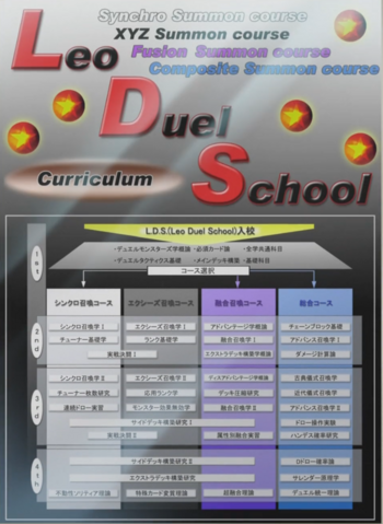 File:LDS Curriculum.png