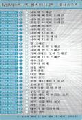 Checklist-DP04-KR