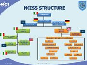 Nciss structure