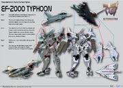 Ef-2000 150