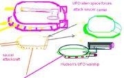 UFO forces