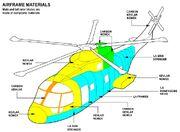 Merlin Airframe Material
