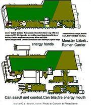 URG carrier