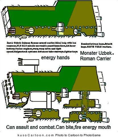File:URG carrier.jpg