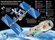 International-space-station-diagram