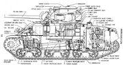 M4-Sherman-Tank-Cutaway-Diagram