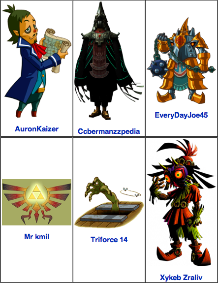 Council of the Deities