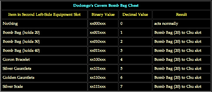 Dodongo's Cavern Bomb Bag Chest