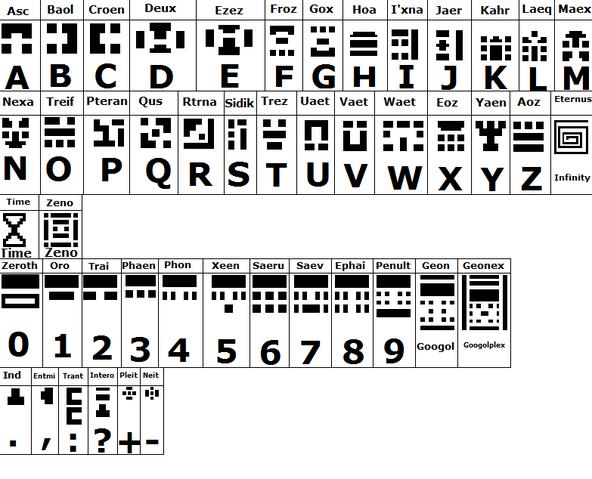 File:Zenoxia language.png