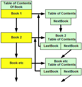 BookMap