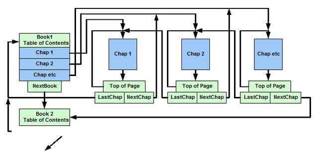 File:BookChapMap.jpg