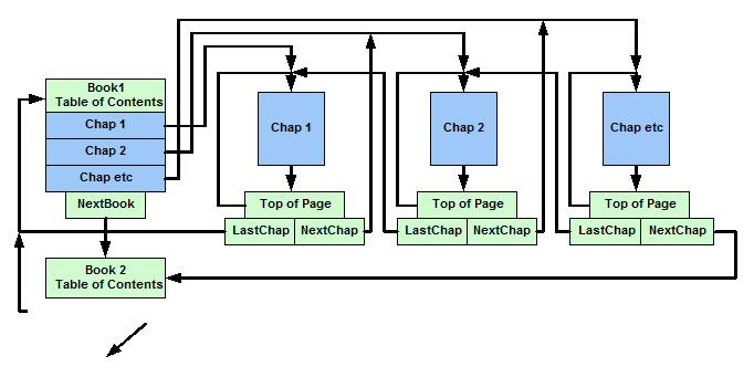 BookChapMap