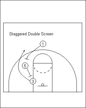檔案:Staggered Double Screen.jpg