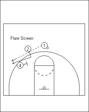 檔案:Flare Screen.jpg