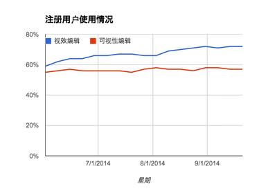 Screen Shot 2014-10-06 at 3.24.52 PM.png