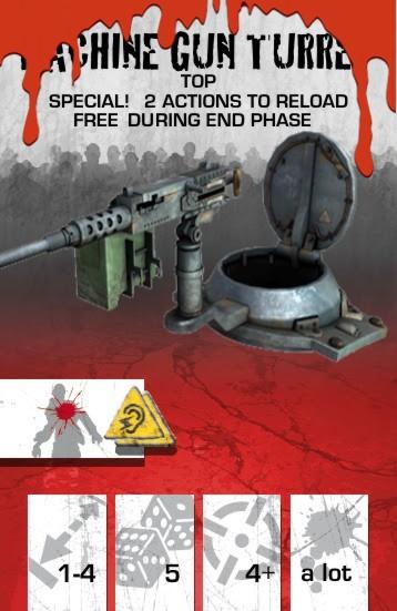 Vehicle Equipment Top Machinegun Turret