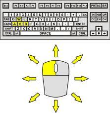 File:Controls.jpg